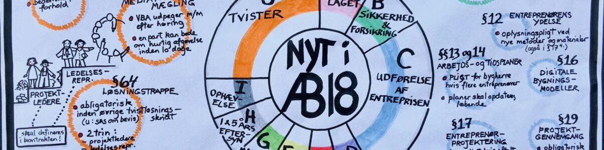 Hvad er nyt i AB18?